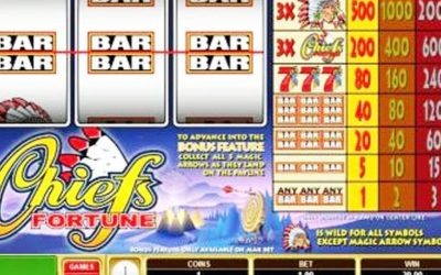 Find your Fortune with Chiefs Fortune Slot
